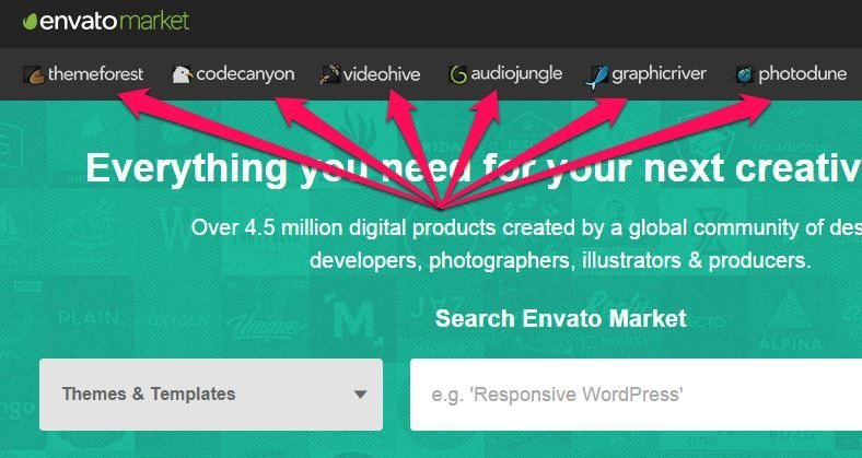 Free Envato Market Products