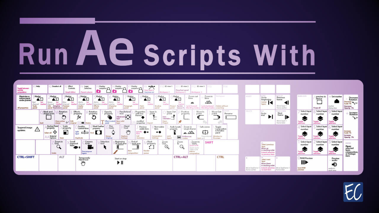 how to run after effects scripts with keyboard shortcuts