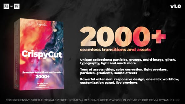 2000+ After Effects Transitions Pack