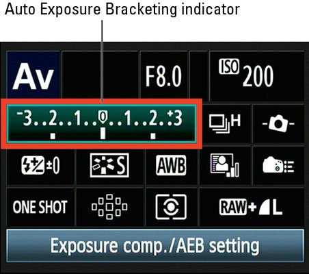 Auto Exposure Bracketing
