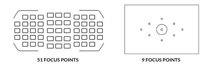 51 focus points vs. 9 focus points