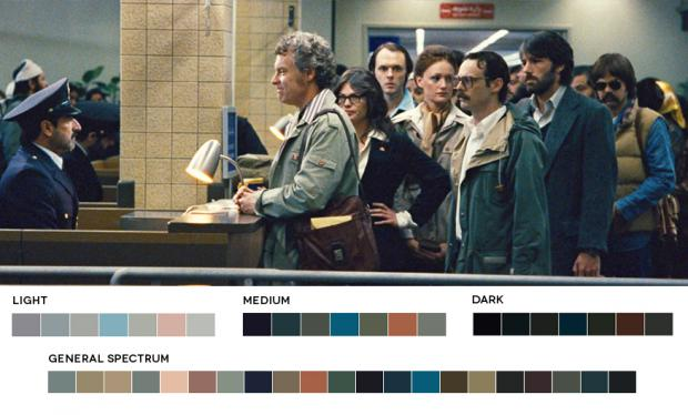 Color Palettes of argo