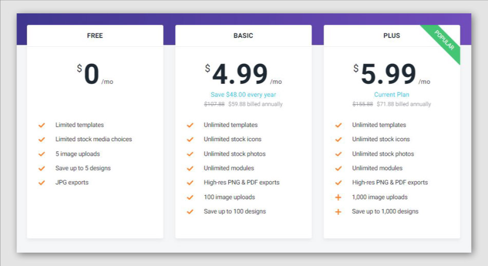 designcap plans and pricing
