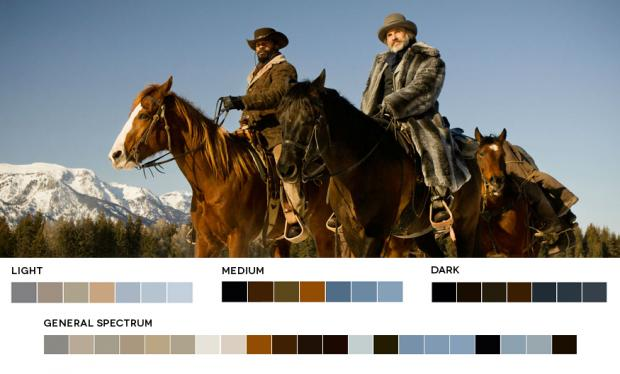 Color Palettes of django