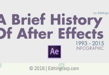 history of after effects infographic